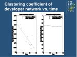 clustering coefficient of developer network vs time
