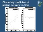 clustering coefficient of project network vs time