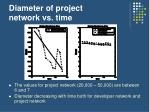 diameter of project network vs time