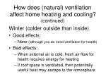 how does natural ventilation affect home heating and cooling continued