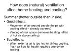 how does natural ventilation affect home heating and cooling