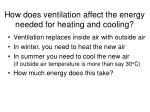 how does ventilation affect the energy needed for heating and cooling