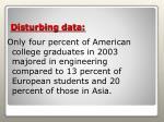 disturbing data