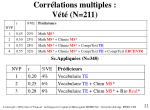 corr lations multiples v t n 211