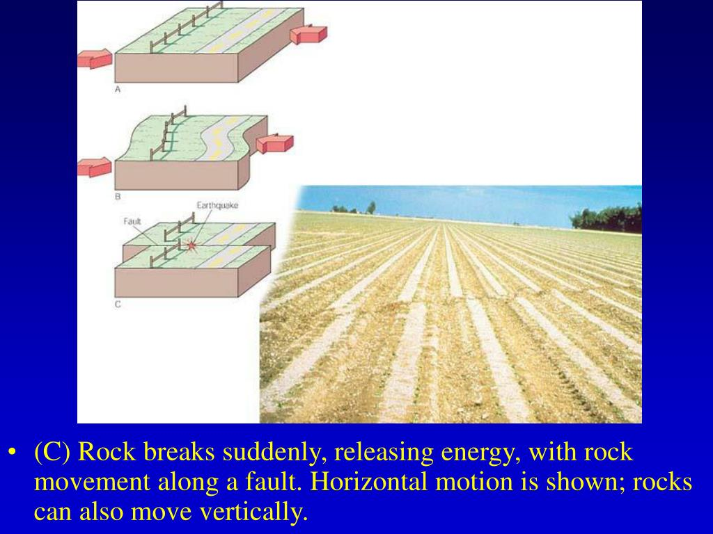 (C) Rock breaks suddenly, releasing energy, with rock movement along a fault. Horizontal motion is shown; rocks can also move vertically.