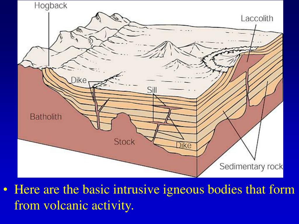 Here are the basic intrusive igneous bodies that form from volcanic activity.