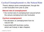 cyclical unemployment vs the natural rate