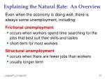 explaining the natural rate an overview