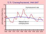 u s unemployment 1960 2007