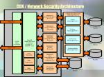 cdx network security architecture