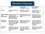 elements of success