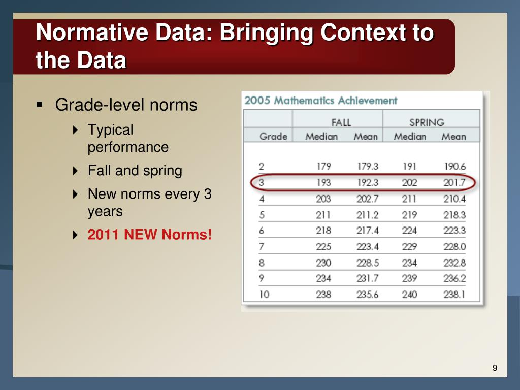 Normative Data: Bringing Context to the Data