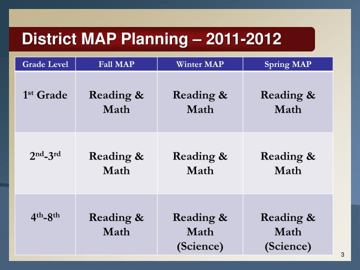 District MAP Planning – 2011-2012