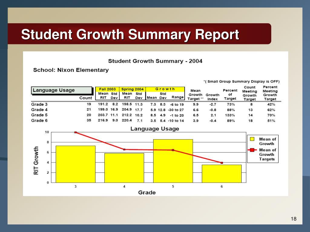 Student Growth Summary Report