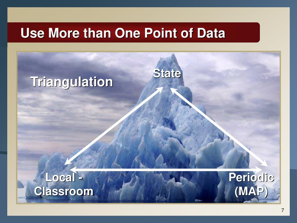 Use More than One Point of Data