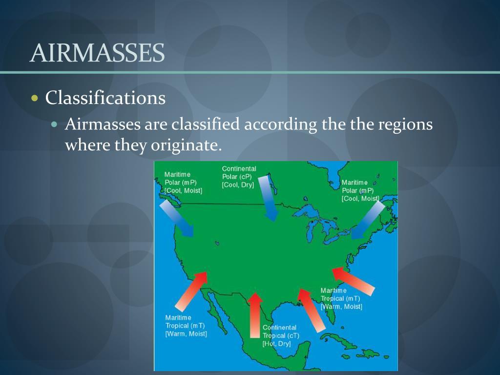 AIRMASSES