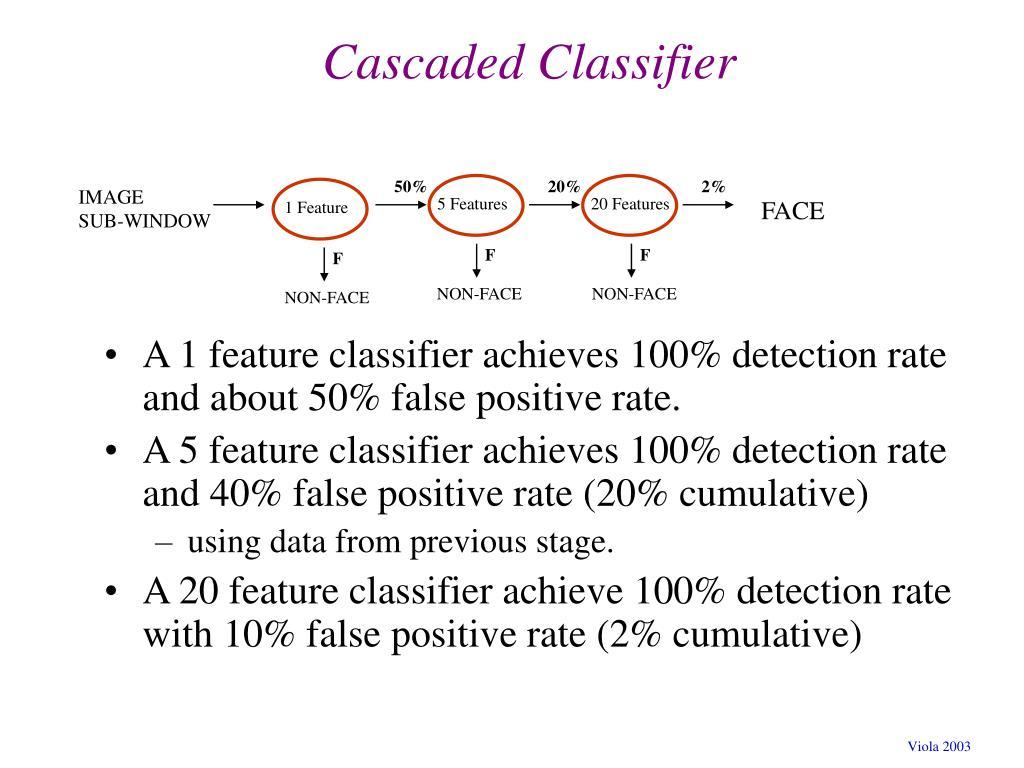 Cascaded Classifier
