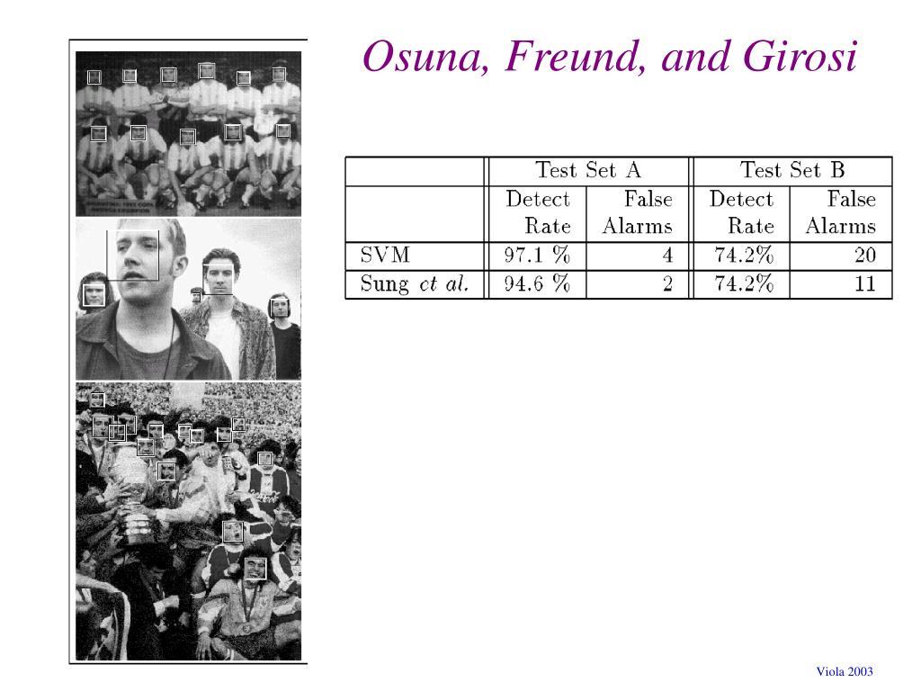 Osuna, Freund, and Girosi