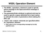 wsdl operation element