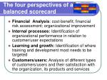 the four perspectives of a balanced scorecard