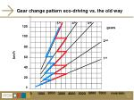 gear change pattern eco driving vs the old way