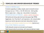vehicles and driver behaviour trends