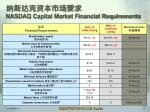 nasdaq capital market financial requirements74