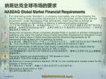 nasdaq global market financial requirements72