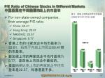 p e ratio of chinese stocks in different markets