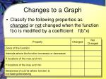 changes to a graph8