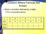 functions where formula not known