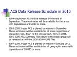 acs data release schedule in 2010