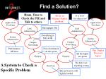 find a solution