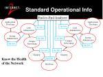 standard operational info16