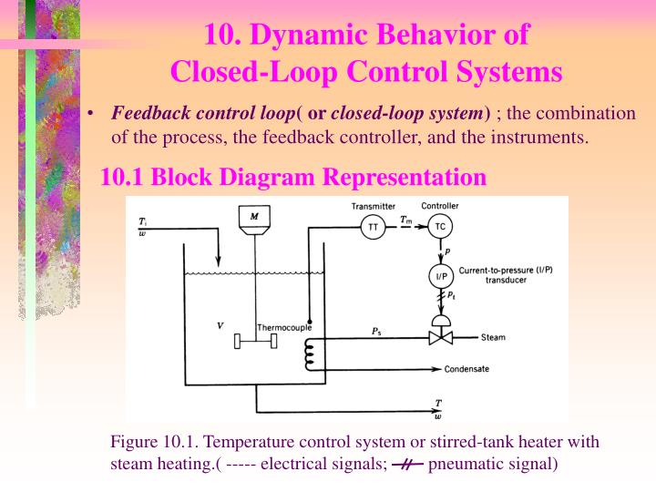 Ppt 10 dynamic behavior of closed loop control systems powerpoint temperature control system or stirred tank heater ccuart Gallery