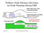 problem oxide thickness deviation or oxide thinning during cmp