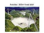 arecibo 305m fixed dish
