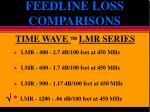 feedline loss comparisons