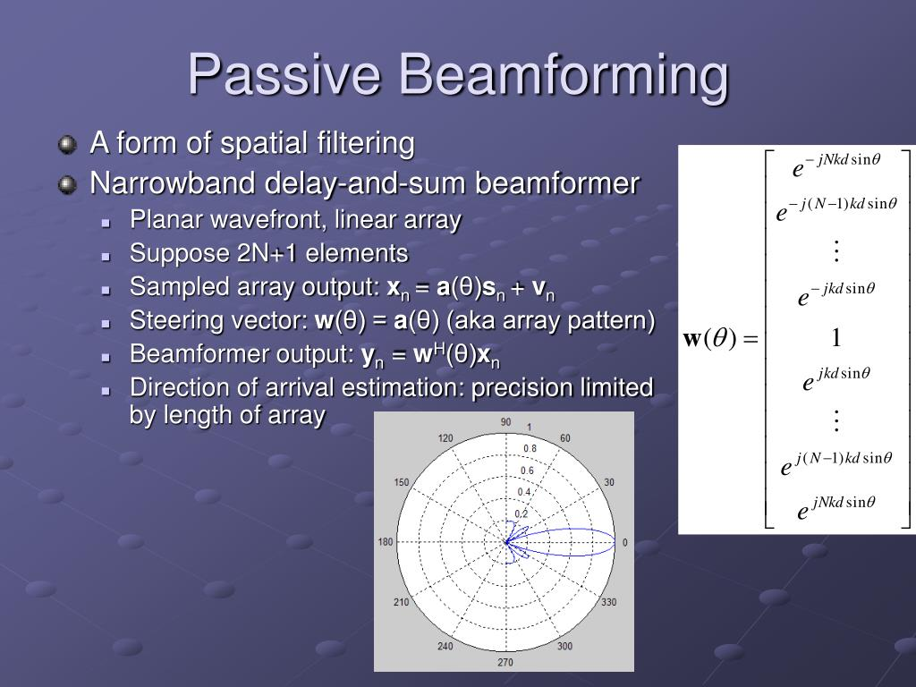 PPT - Optimum Passive Beamforming in Relation to Active