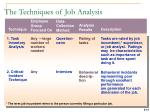 the techniques of job analysis
