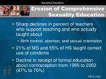 erosion of comprehensive sexuality education