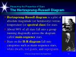 measuring the properties of stars the hertzsprung russell diagram