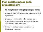 plan d taill autour de la proposition n 1
