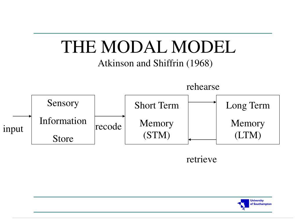 the modal model l.