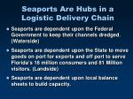 seaports are hubs in a logistic delivery chain
