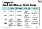 category i adult daily dose of single drugs