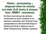 waste processing disposal sites lie mostly out side ulb limits always face nimby resistance