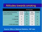 attitudes towards smoking