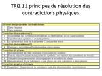 triz 11 principes de r solution des contradictions physiques
