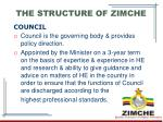 the structure of zimche